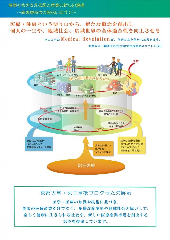 第29回日本医学会総会 2015関西 LIMS展示