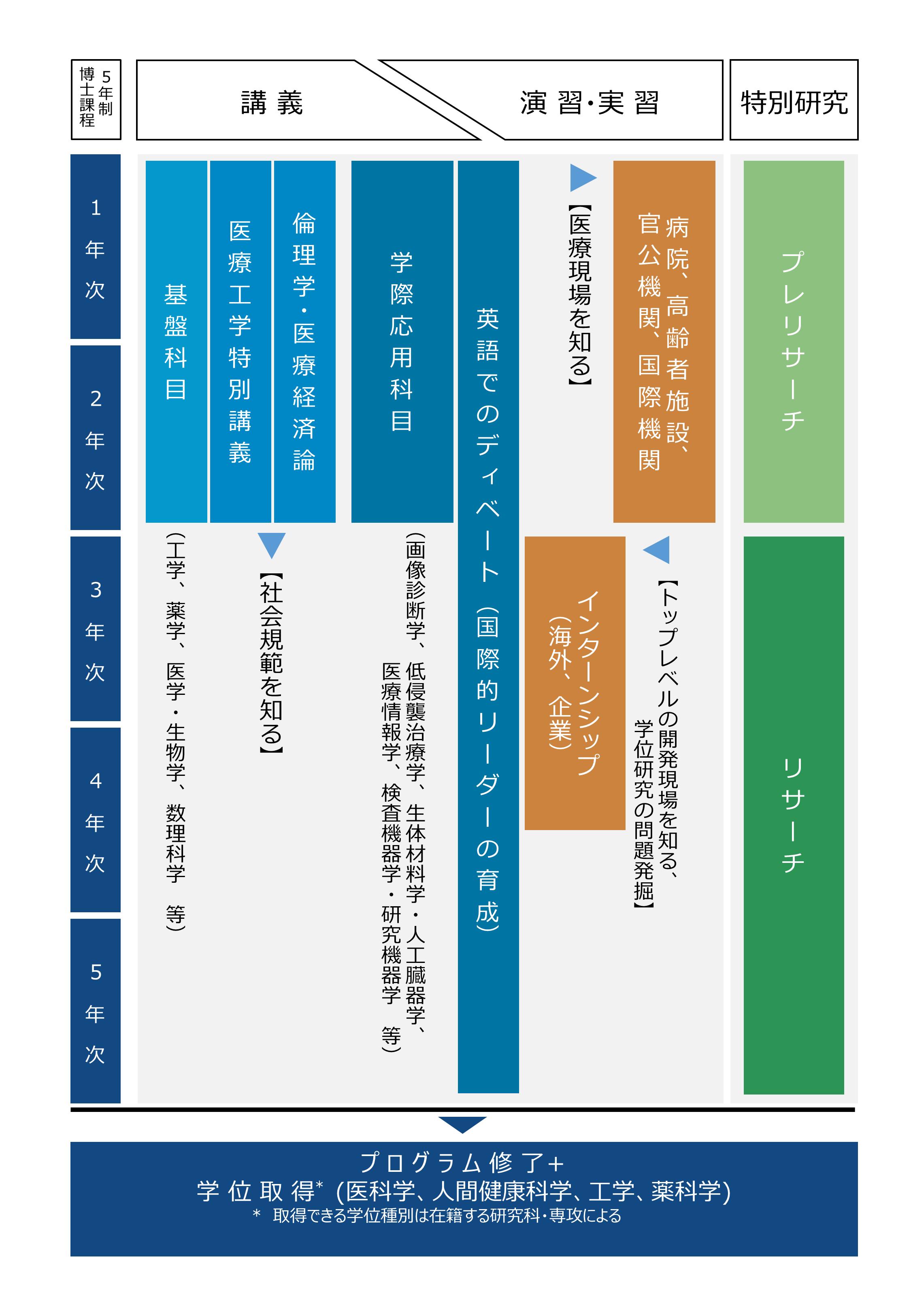 curriculum2015